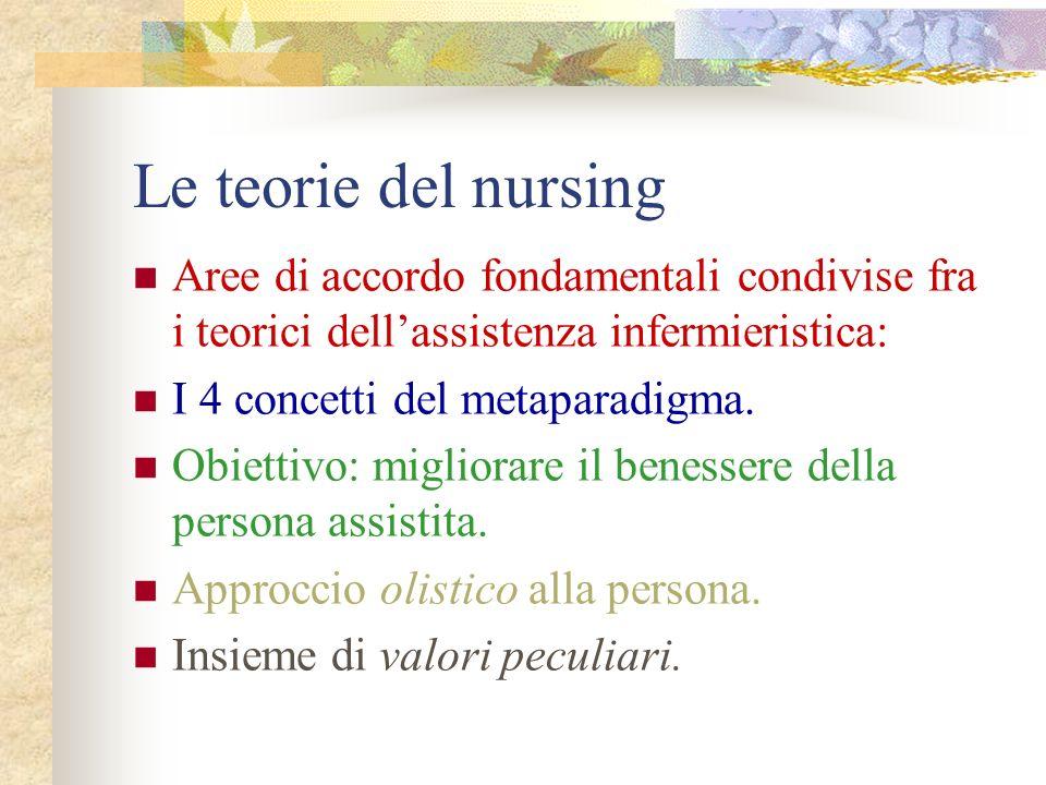 Le teorie del nursing Aree di accordo fondamentali condivise fra i teorici dell'assistenza infermieristica: