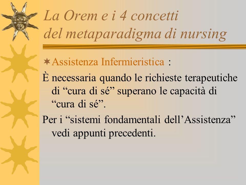 La Orem e i 4 concetti del metaparadigma di nursing