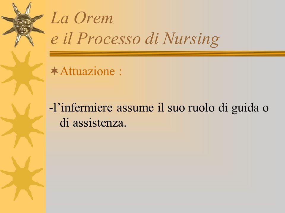 La Orem e il Processo di Nursing