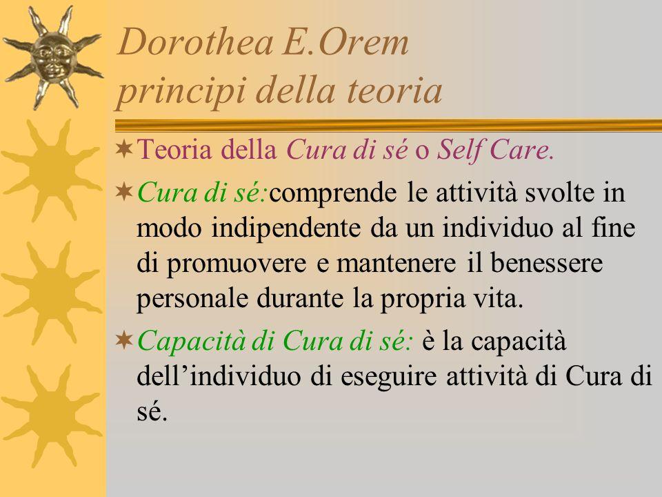 Dorothea E.Orem principi della teoria