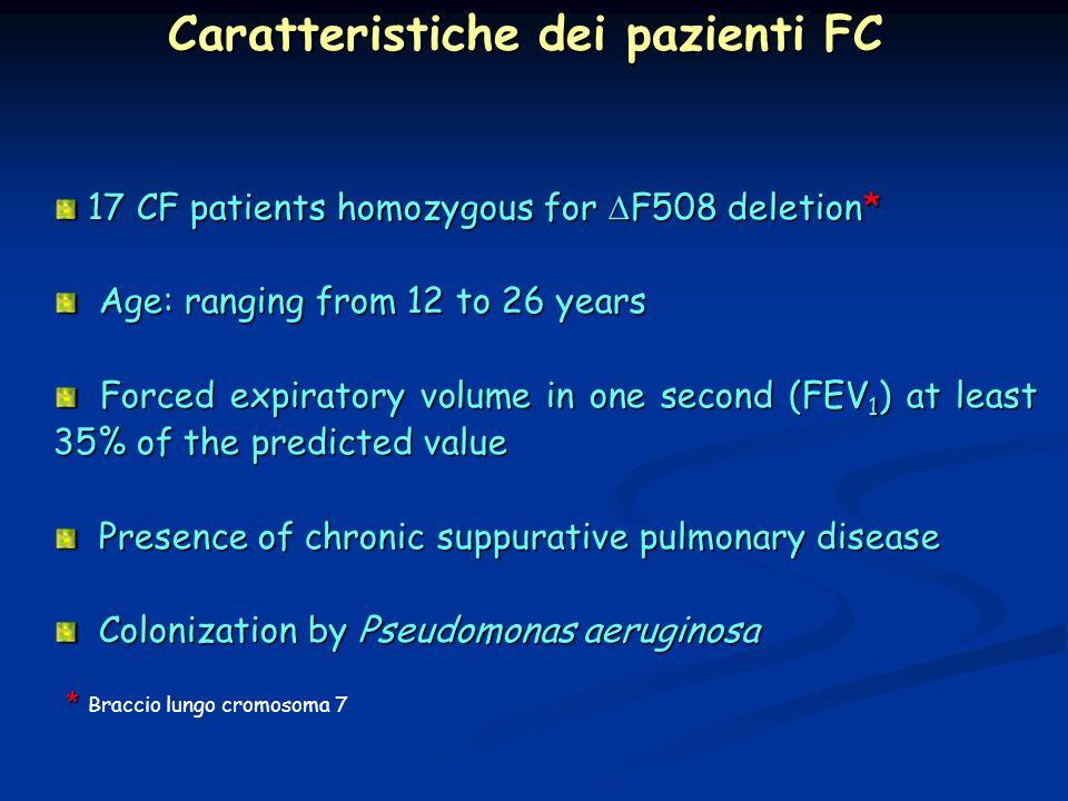 Caratteristiche dei pazienti FC