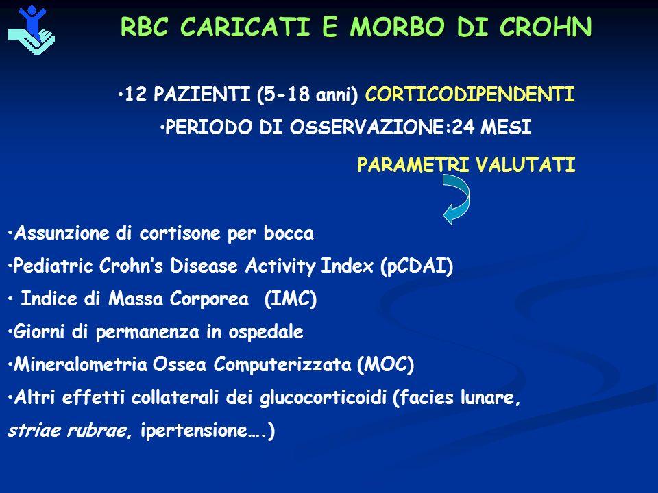RBC CARICATI E MORBO DI CROHN