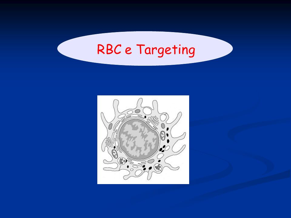 RBC e Targeting