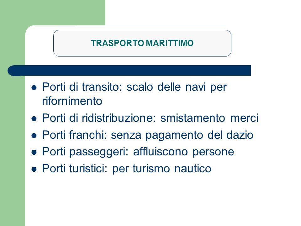 Porti di transito: scalo delle navi per rifornimento