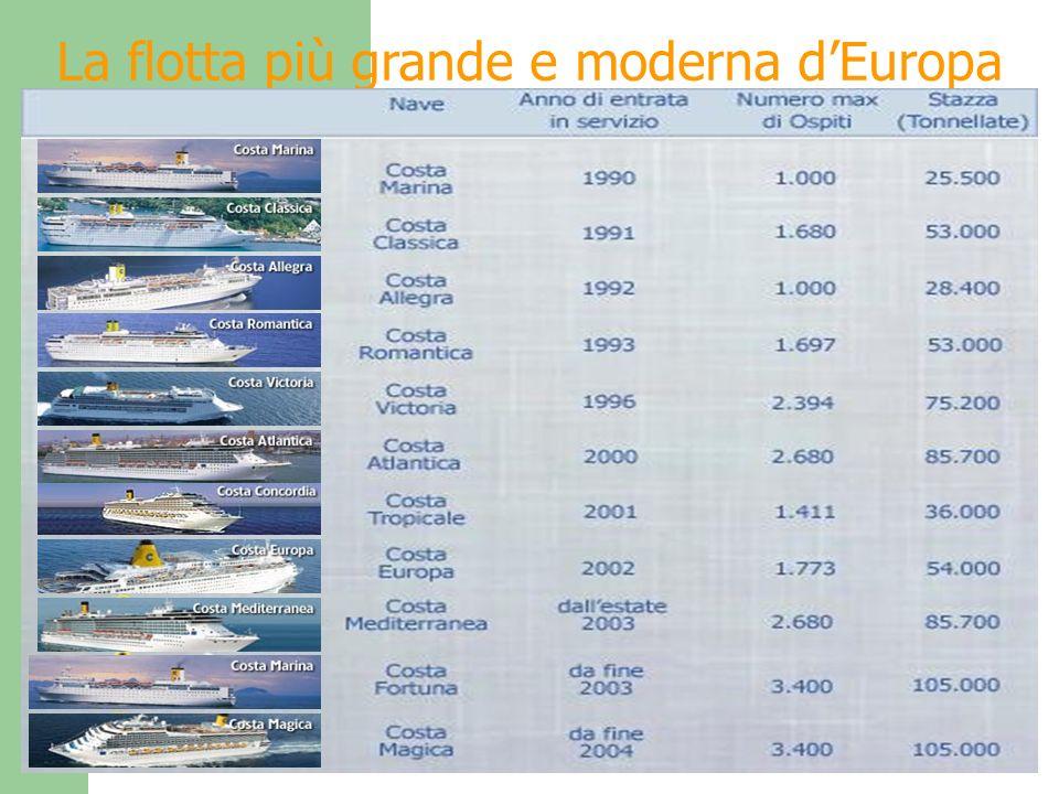 La flotta più grande e moderna d'Europa