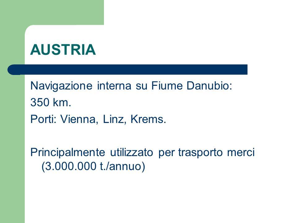 AUSTRIA Navigazione interna su Fiume Danubio: 350 km.