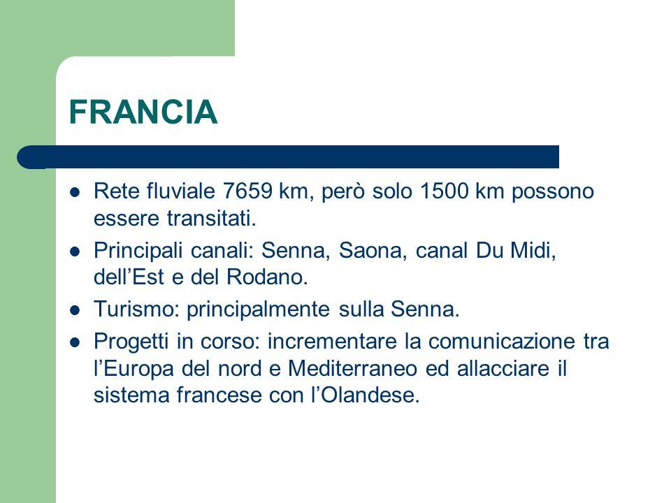 FRANCIA Rete fluviale 7659 km, però solo 1500 km possono essere transitati. Principali canali: Senna, Saona, canal Du Midi, dell'Est e del Rodano.