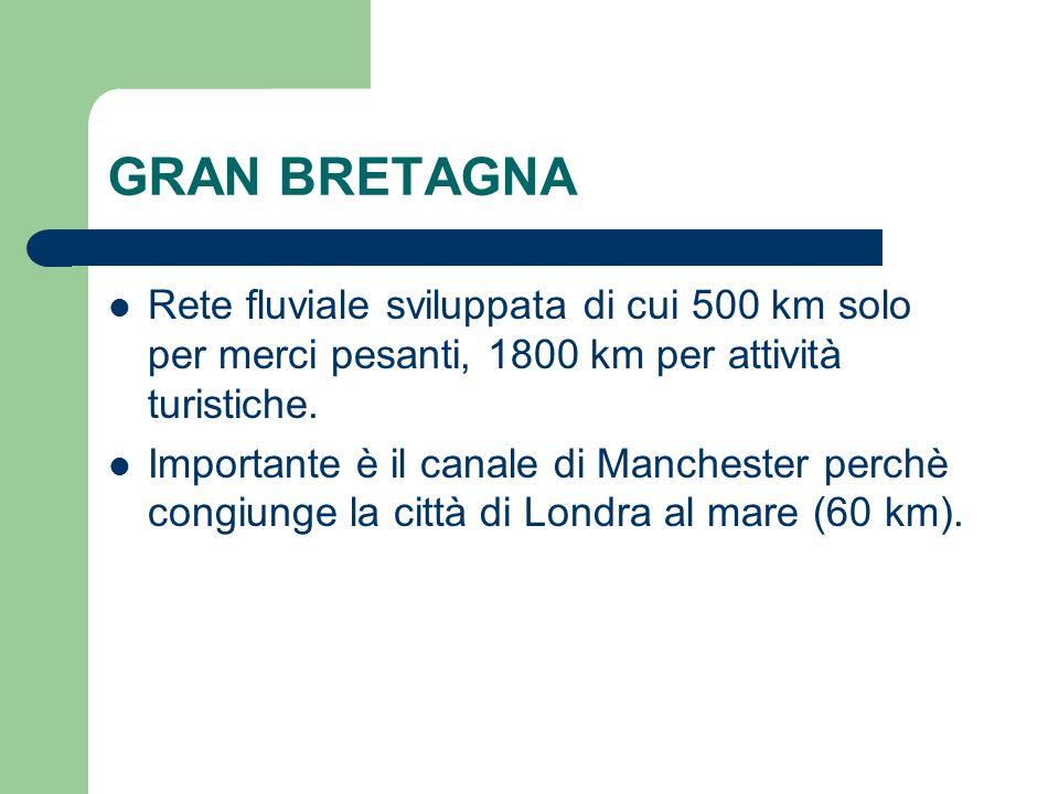 GRAN BRETAGNA Rete fluviale sviluppata di cui 500 km solo per merci pesanti, 1800 km per attività turistiche.
