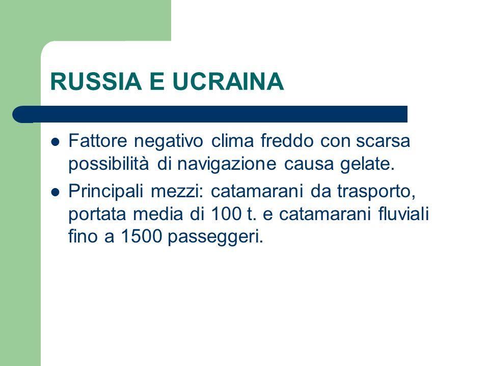 RUSSIA E UCRAINA Fattore negativo clima freddo con scarsa possibilità di navigazione causa gelate.