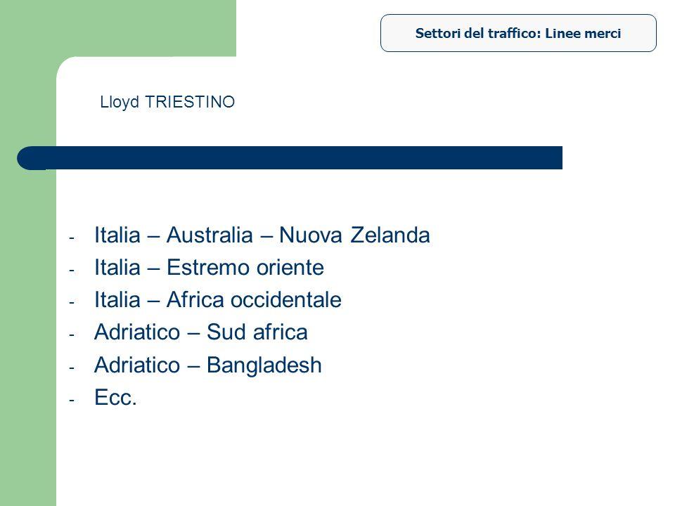 Settori del traffico: Linee merci
