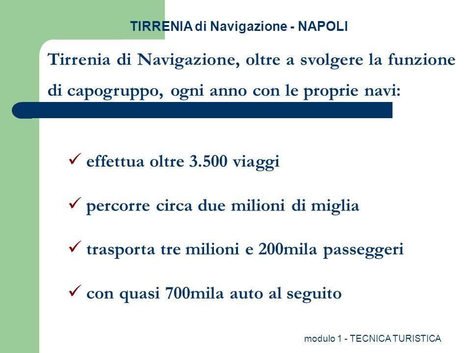 TIRRENIA di Navigazione - NAPOLI