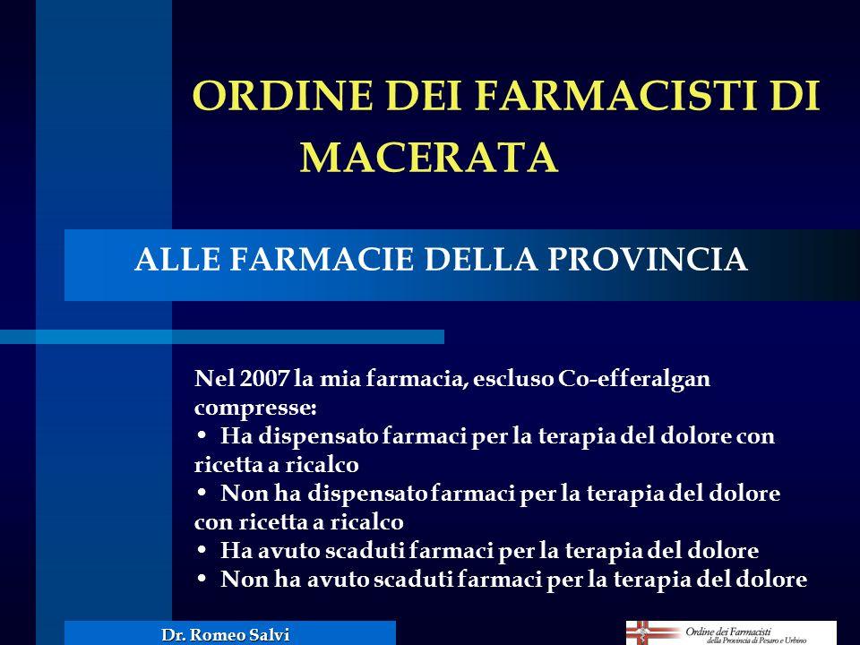 ORDINE DEI FARMACISTI DI MACERATA ALLE FARMACIE DELLA PROVINCIA
