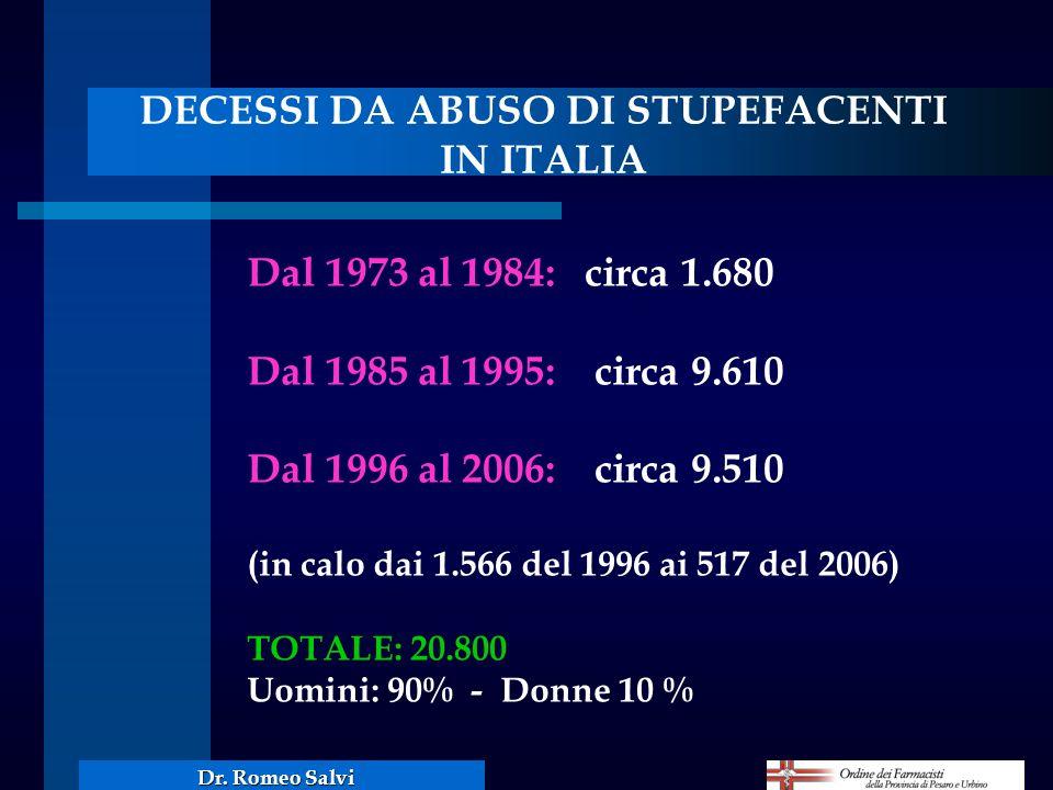 DECESSI DA ABUSO DI STUPEFACENTI IN ITALIA