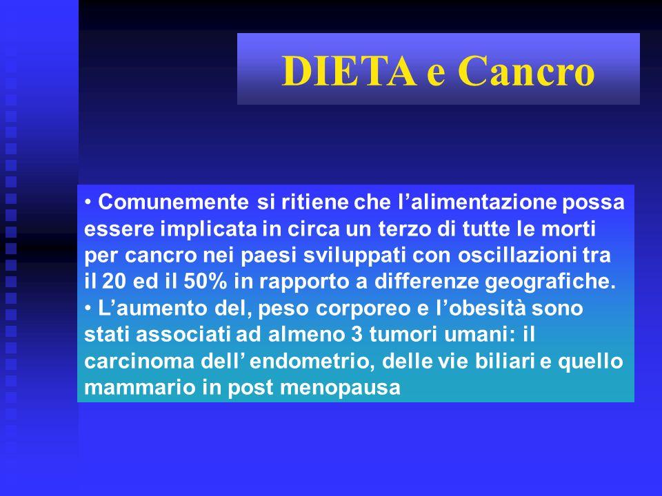 DIETA e Cancro