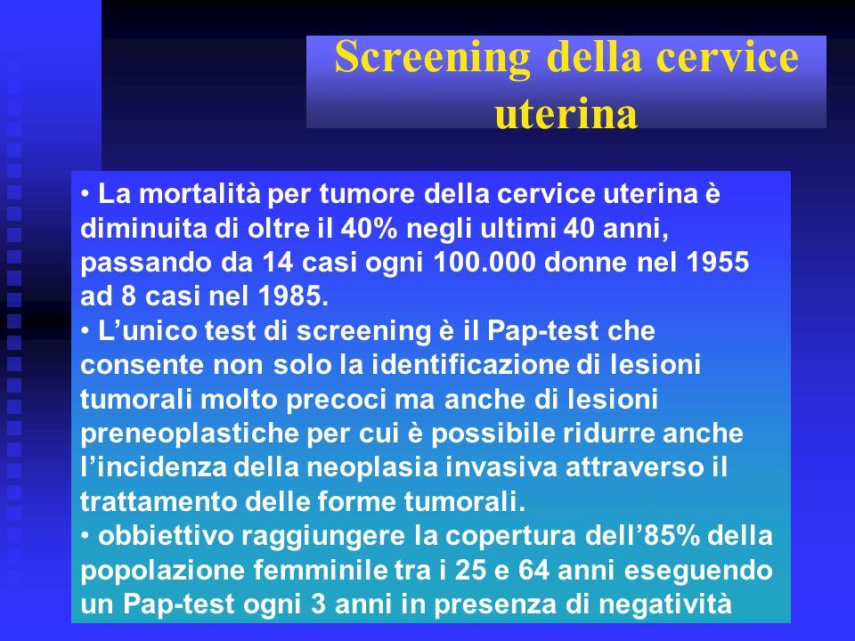 Screening della cervice uterina