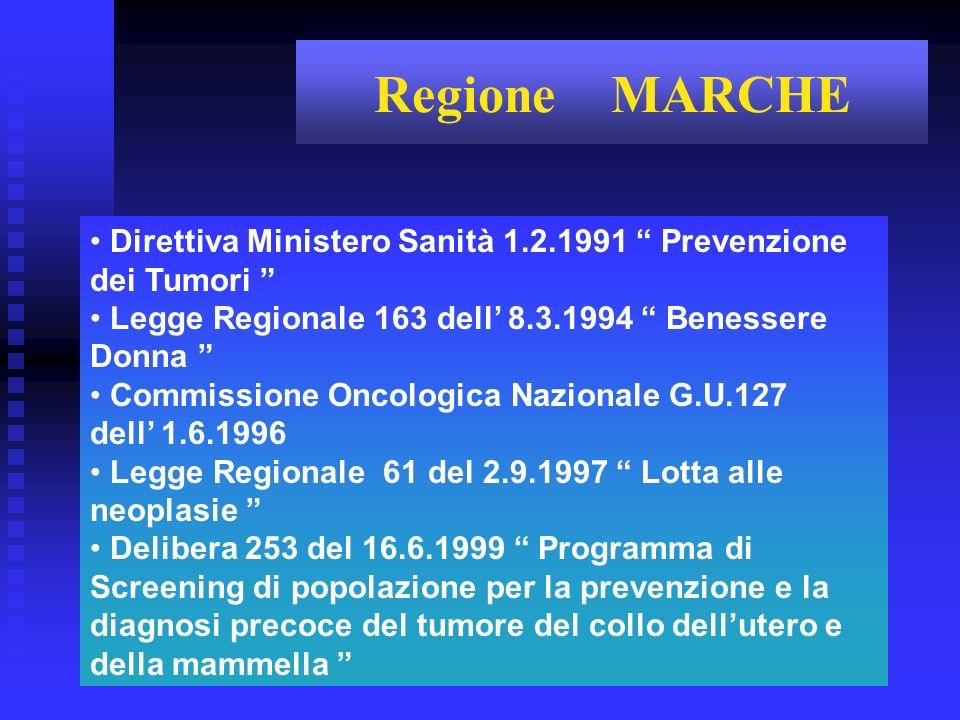 Regione MARCHE Direttiva Ministero Sanità 1.2.1991 Prevenzione dei Tumori Legge Regionale 163 dell' 8.3.1994 Benessere Donna