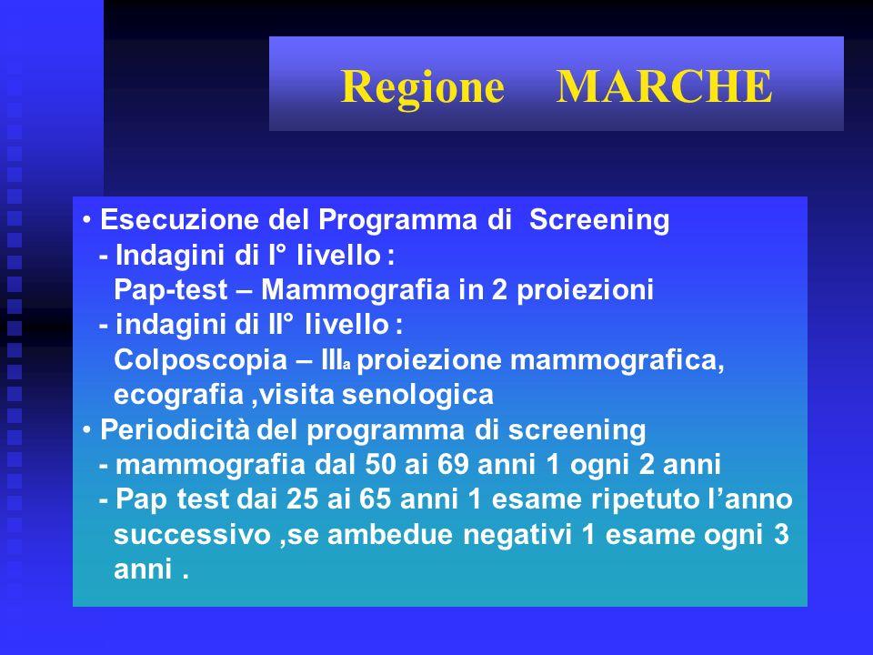Regione MARCHE Esecuzione del Programma di Screening