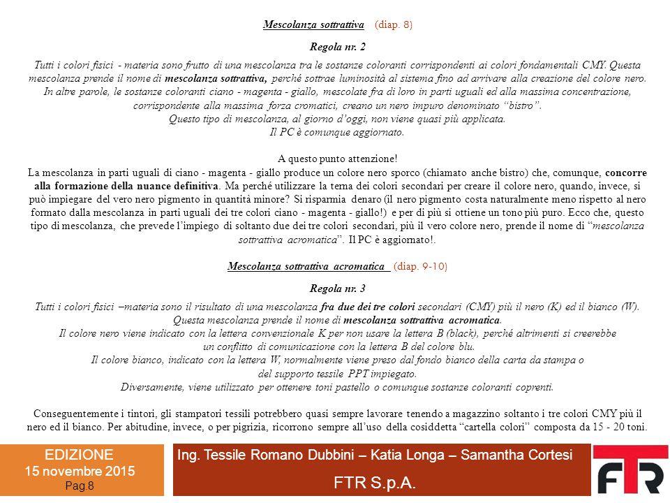 Mescolanza sottrattiva (diap. 8)