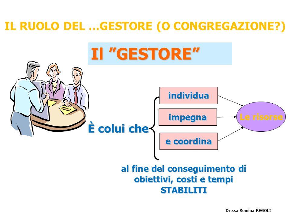Il GESTORE IL RUOLO DEL …GESTORE (O CONGREGAZIONE ) individua