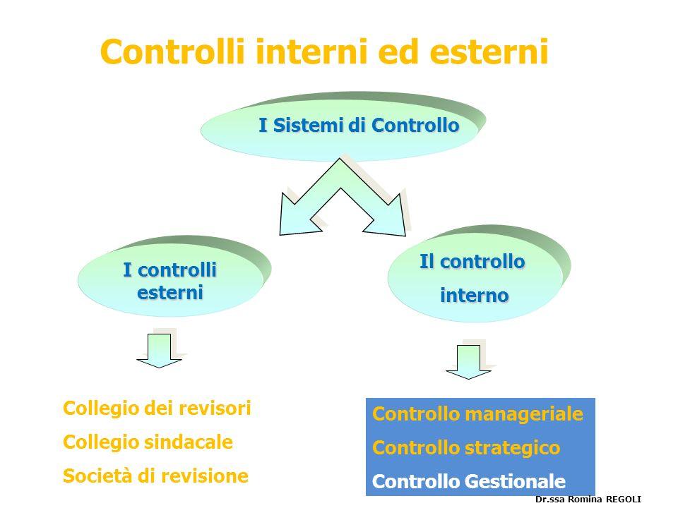 Controlli interni ed esterni