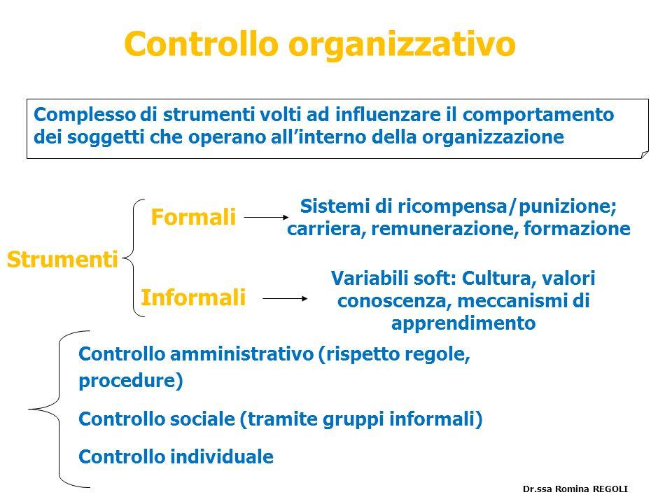 Controllo organizzativo