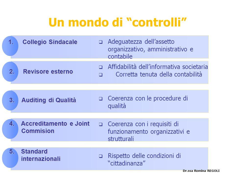 Un mondo di controlli