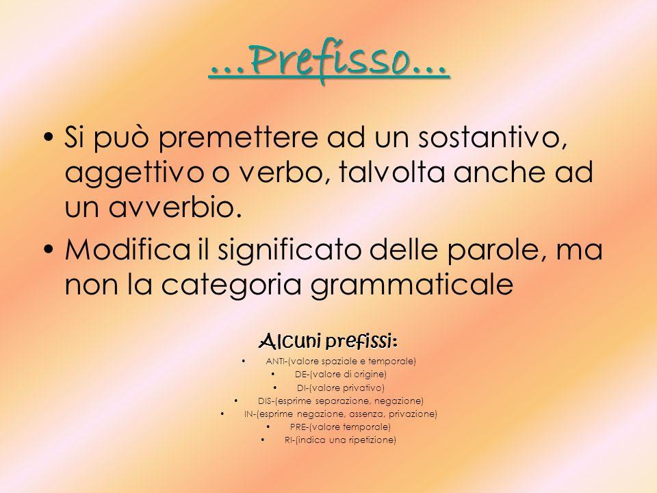 …Prefisso…Si può premettere ad un sostantivo, aggettivo o verbo, talvolta anche ad un avverbio.