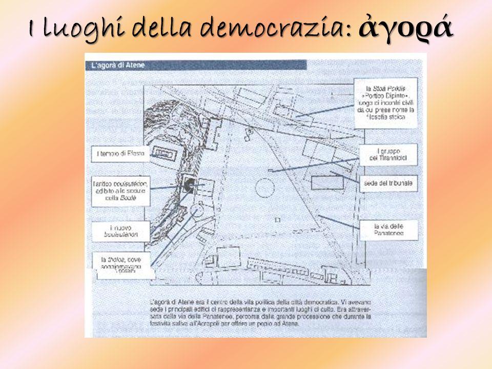 I luoghi della democrazia: ἀγορά