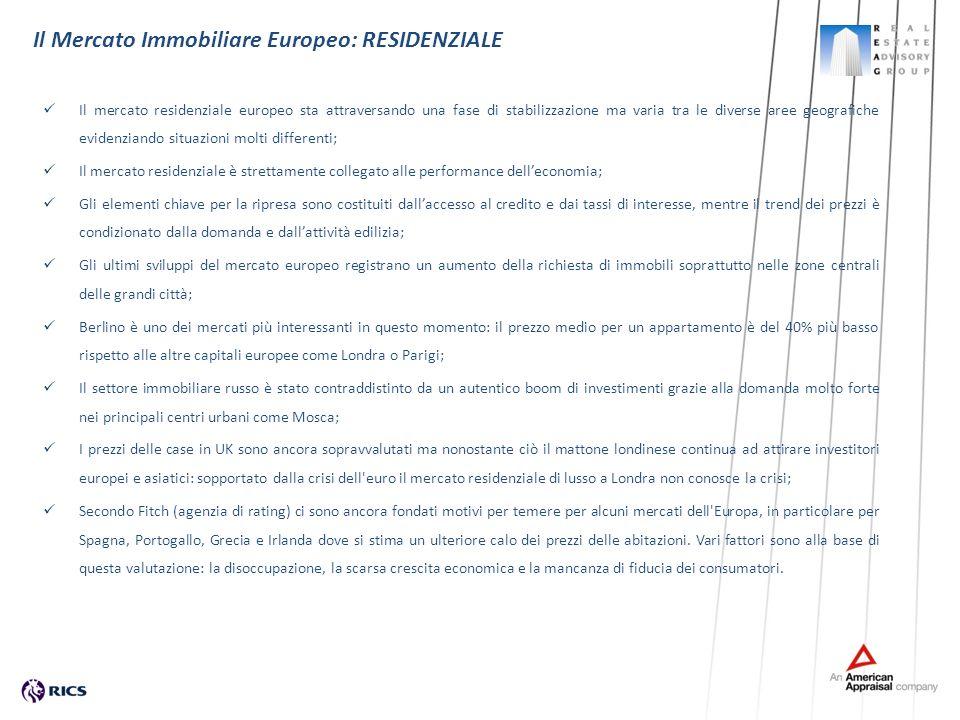 Il Mercato Immobiliare Europeo: RESIDENZIALE