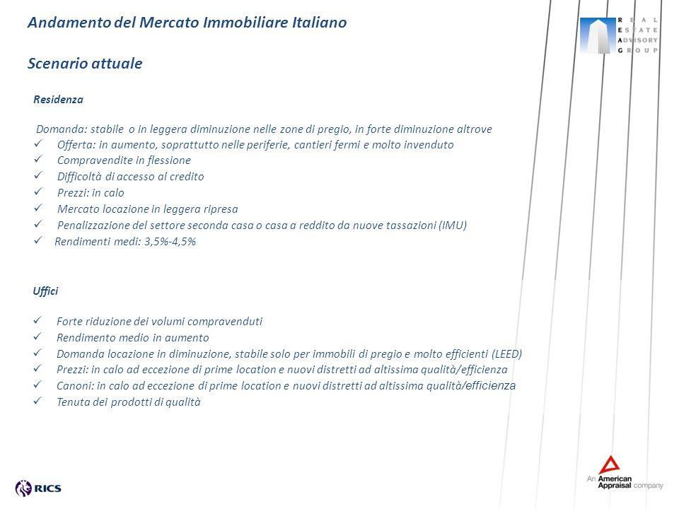Andamento del Mercato Immobiliare Italiano Scenario attuale