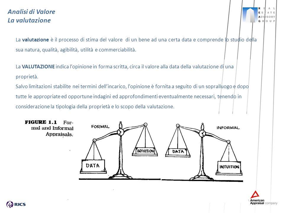 Analisi di Valore La valutazione