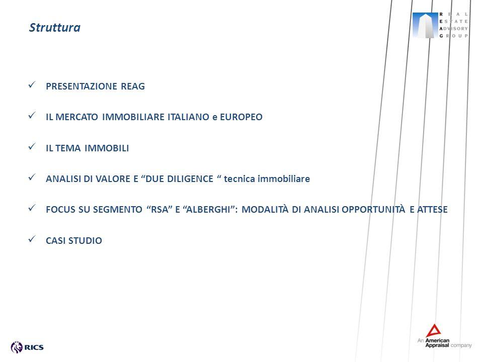 Struttura PRESENTAZIONE REAG IL MERCATO IMMOBILIARE ITALIANO e EUROPEO