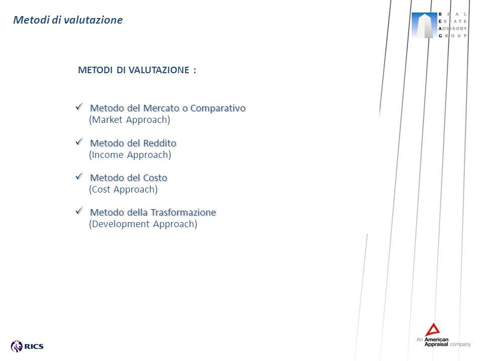Metodi di valutazione METODI DI VALUTAZIONE :