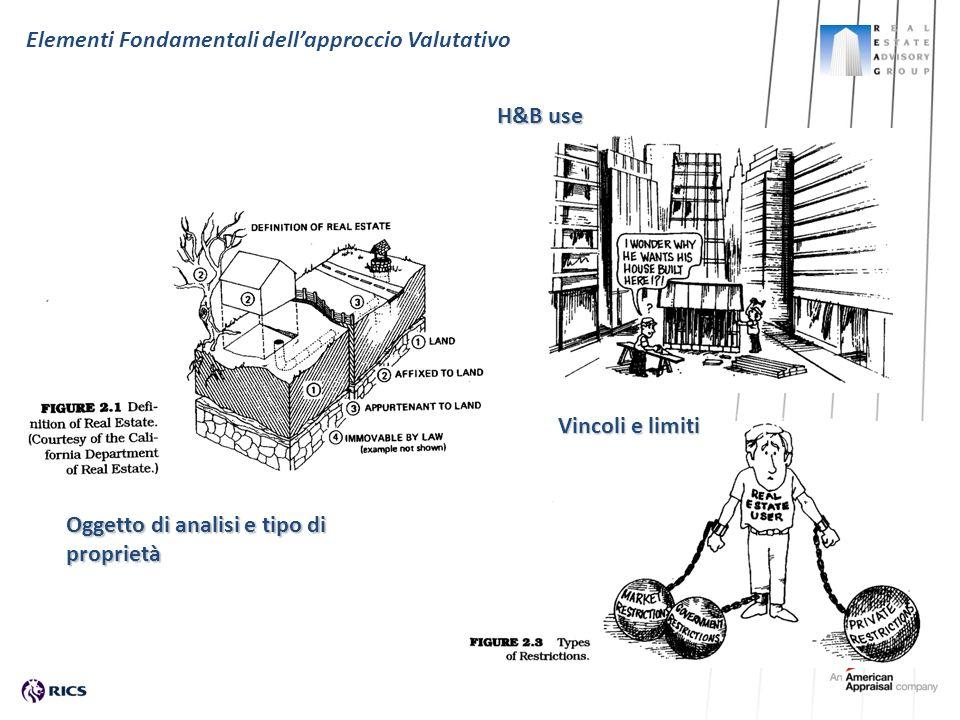 Elementi Fondamentali dell'approccio Valutativo
