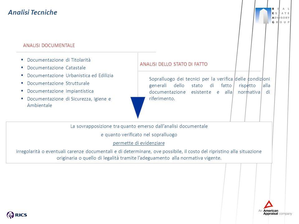 Analisi Tecniche ANALISI DOCUMENTALE Documentazione di Titolarità
