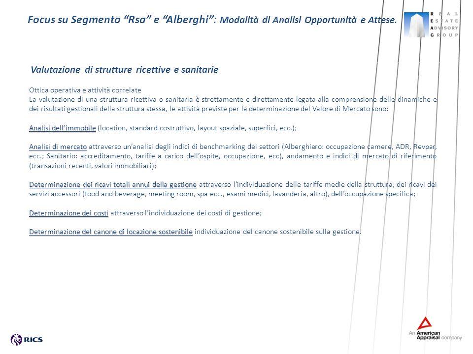 Focus su Segmento Rsa e Alberghi : Modalità di Analisi Opportunità e Attese.