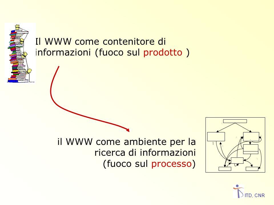 Il WWW come contenitore di informazioni (fuoco sul prodotto )