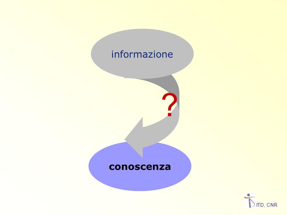 informazione conoscenza