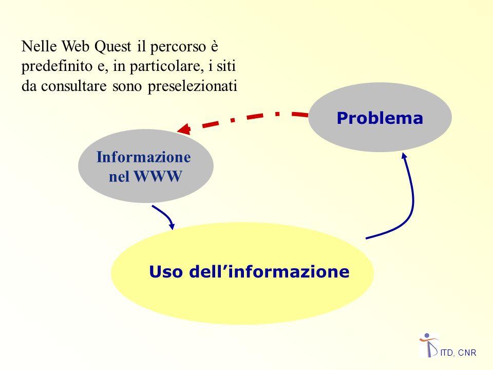 Nelle Web Quest il percorso è predefinito e, in particolare, i siti da consultare sono preselezionati