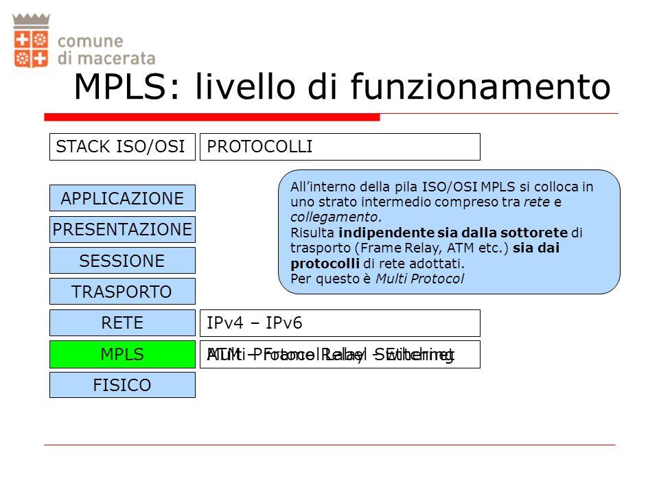 MPLS: livello di funzionamento