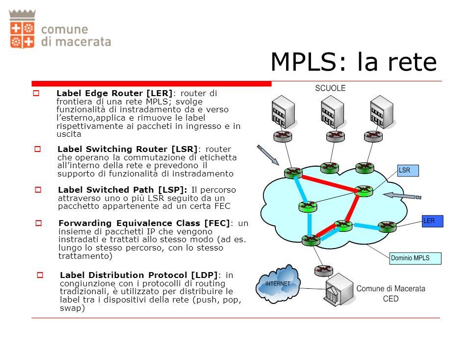 MPLS: la rete