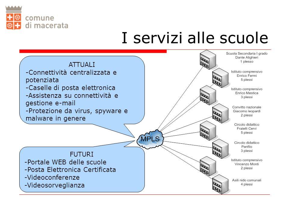 I servizi alle scuole ATTUALI Connettività centralizzata e potenziata