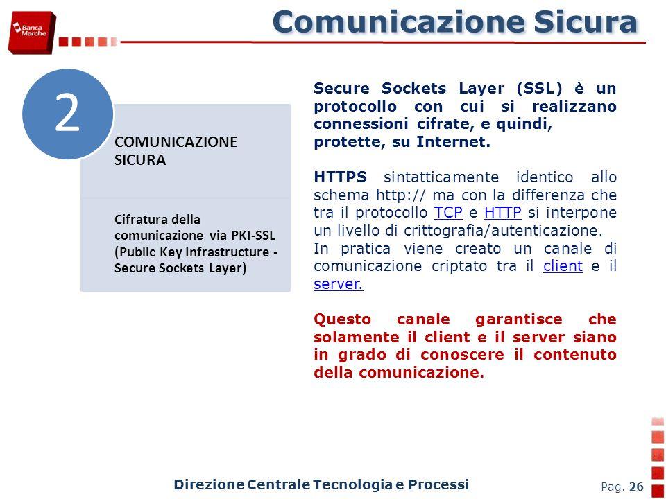 Comunicazione Sicura COMUNICAZIONE SICURA