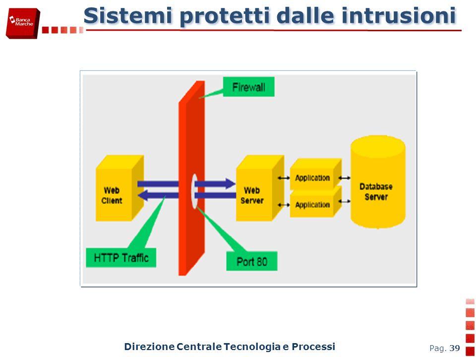 Sistemi protetti dalle intrusioni