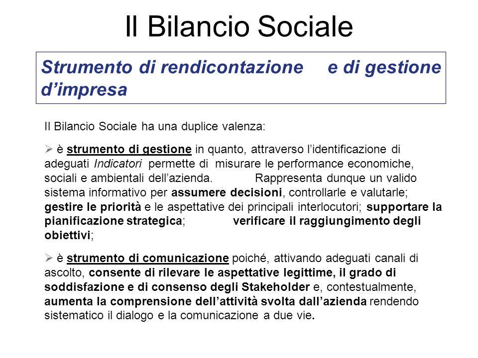 Il Bilancio Sociale Strumento di rendicontazione e di gestione d'impresa. Il Bilancio Sociale ha una duplice valenza: