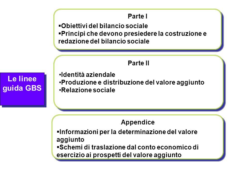 Le linee guida GBS Parte I Obiettivi del bilancio sociale