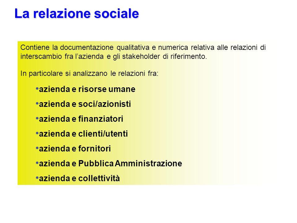 La relazione sociale azienda e risorse umane azienda e soci/azionisti