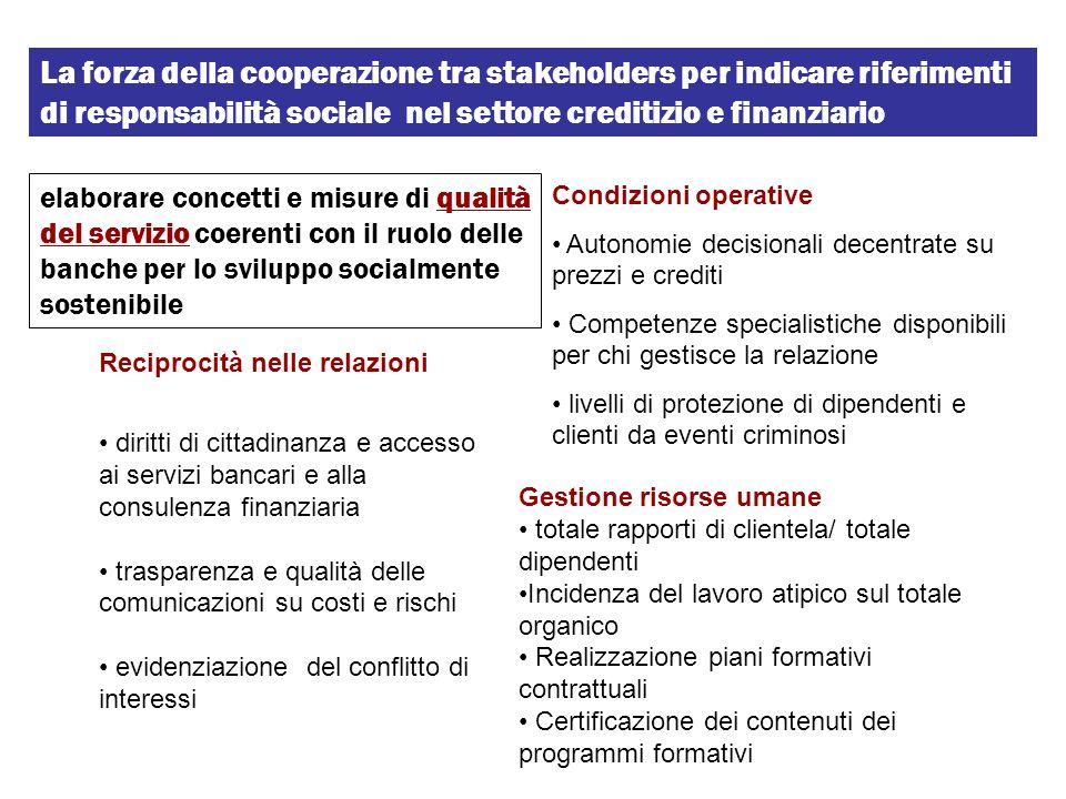 La forza della cooperazione tra stakeholders per indicare riferimenti di responsabilità sociale nel settore creditizio e finanziario