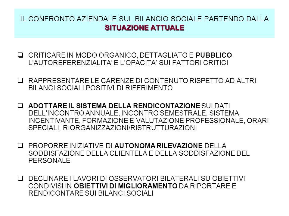 IL CONFRONTO AZIENDALE SUL BILANCIO SOCIALE PARTENDO DALLA SITUAZIONE ATTUALE
