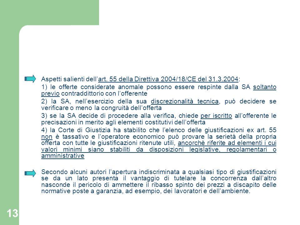 Aspetti salienti dell'art. 55 della Direttiva 2004/18/CE del 31. 3